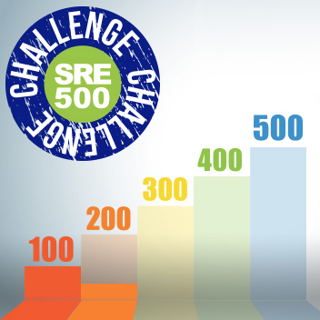 SRE 500 Challenge Current Totals
